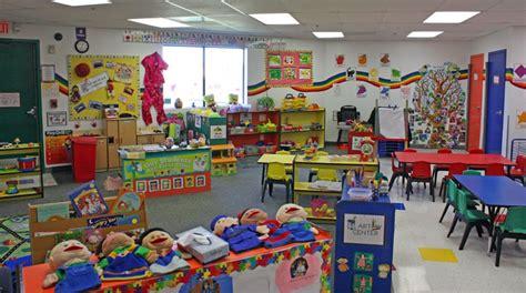 classroom layout early childhood dil eğitiminde reggio emilia yaklaşımı ile başarıyı