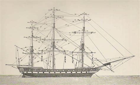 ship rigging diagram running rigging of a merchant ship