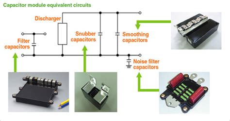 capacitor battery hybrid vehicle nichicon corporation pr inverter smoothing capacitors for electric and hybrid vehicles