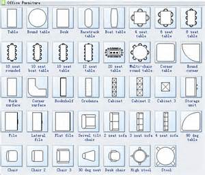 Software For Kitchen Cabinet Design Office Layout Symbols