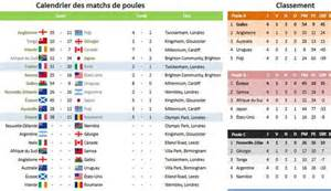 heure match rugby coupe du monde
