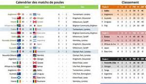 coupe du monde de rugby 2015 r 233 sultats calendrier