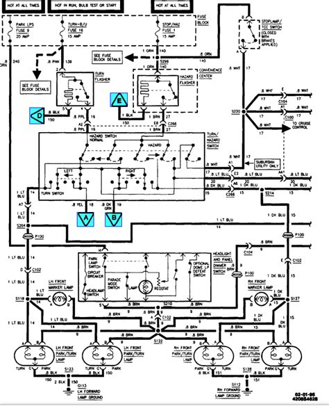 1995 chevy k3500 wiring diagram 1995 chevy s10 wiring