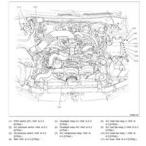 1998 subaru forester engine diagram httpgtcarlotcomdatasubaru