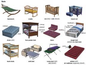 Canopy Bed Definition Canopy Noun Definition Pictures Pronunciation And