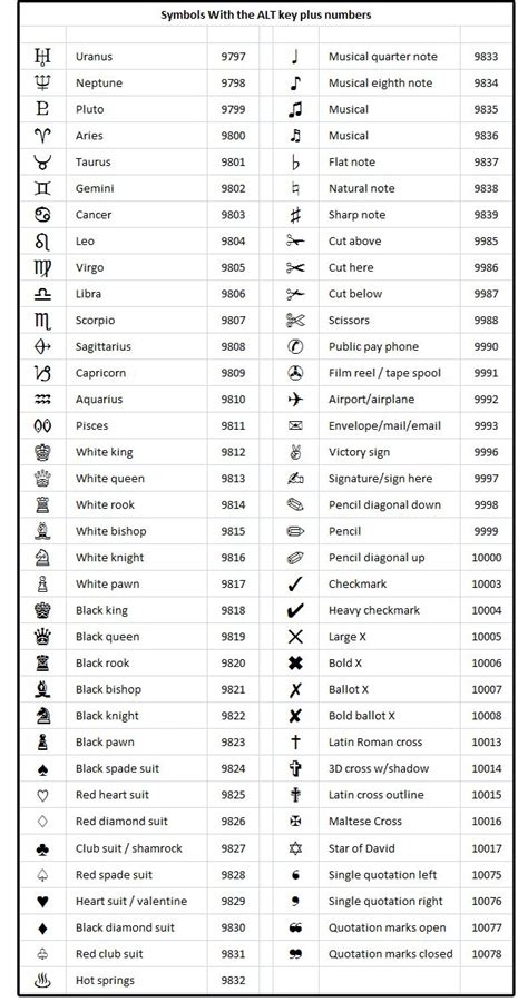 25 Letter Character Key Microsoft Word 25 Best Ideas About Special Characters Symbols On