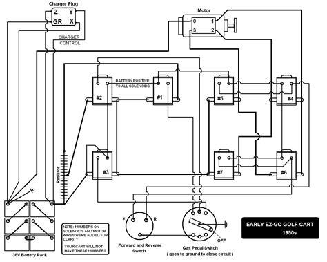 36 volt ez go golf cart wiring diagram sle