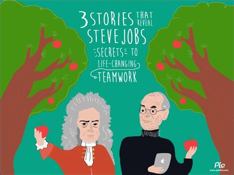 working with short stories steve jobs tells 3 stories about teamwork