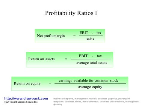 diagram to show ratios profitability ratio i diagram