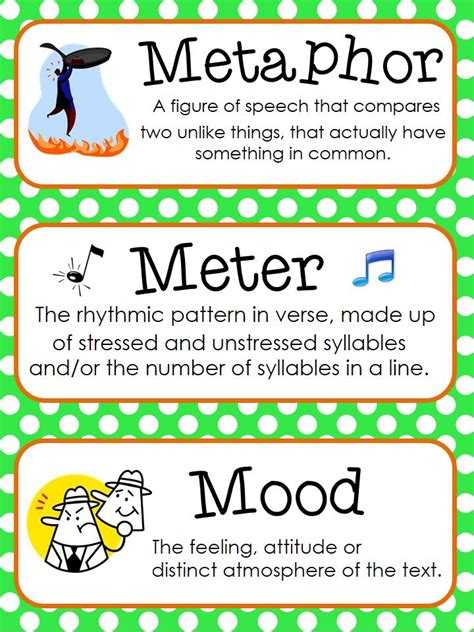 i created these vocabulary cards to correspond with math expressions