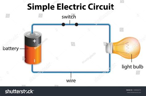 what is an electric circuit for illustration showing electric circuit stock vector