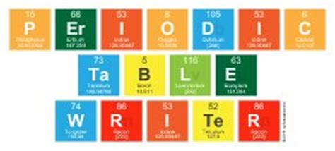 Make Your Own Periodic Table by Easily Create Your Own Saying Using Letter From The