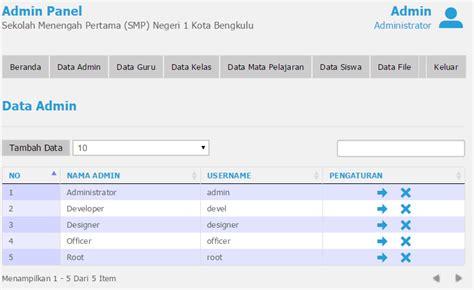 Source Code Website Profil Sekolah Dengan Php Mysql source code aplikasi contoh e learning sederhana dengan