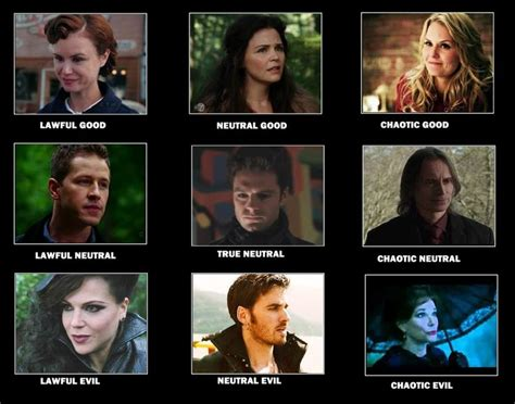 Ouat Memes - once upon a time characters once upon a time character