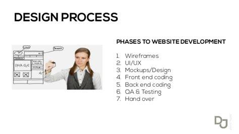 ux design proposal exle sle website proposal presentation