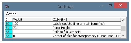date format zzzz ectmorse settings and additional parameters