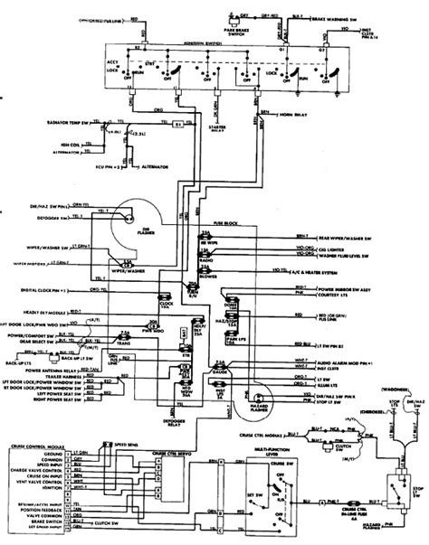 1990 jeep laredo wiring diagram 1990 free