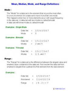 mode worksheets abitlikethis