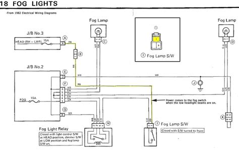 how to read wiring diagrams for dummies wiring diagram