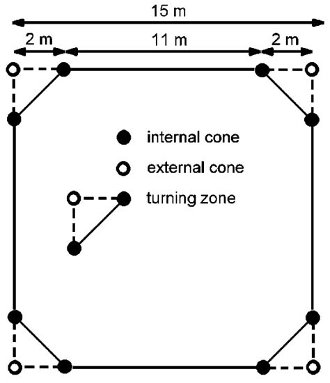 ohio maneuverability test diagram a multistage field test of wheelchair users for evaluation