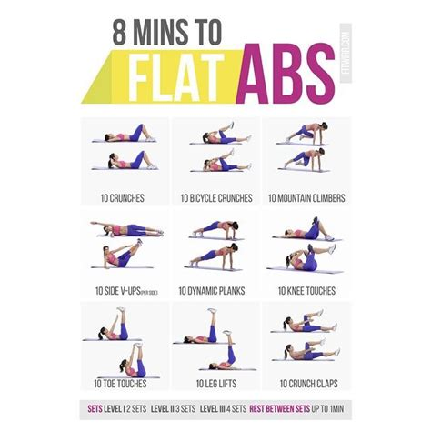 if you re tired of doing the same ab exercises and again then it s workouts