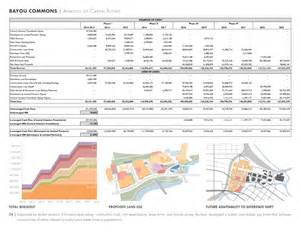 construction pro forma template asla 2012 student awards bayou commons a new