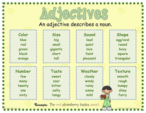 free printable adjective poster adjectives poster mrs bonzer s miscellaneous printables