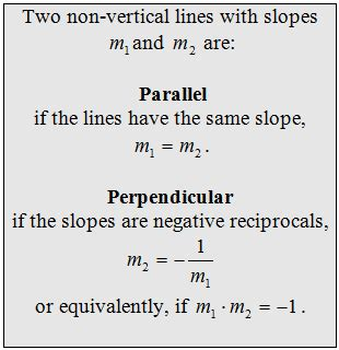 Equations Of Parallel And Perpendicular Lines Worksheet With Answers