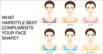 haircut based on your shape what hairstyle best compliments your face shape premier