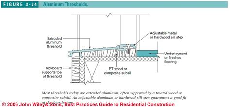 Exterior Door Threshold Detail Windows Doors Best Installation Practices