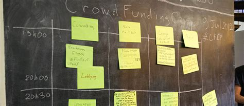 Mba Crowdfunding by The 25 Most Successful Crowdfunding Caigns Onlinemba
