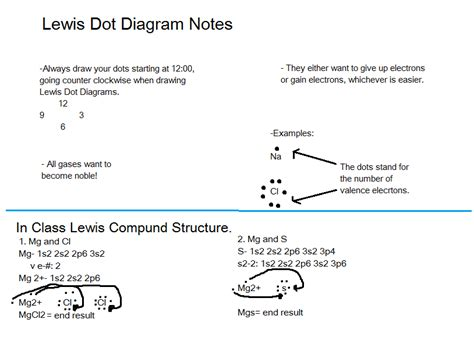 lewis dot diagrams lewis dot structure if5 related keywords lewis dot