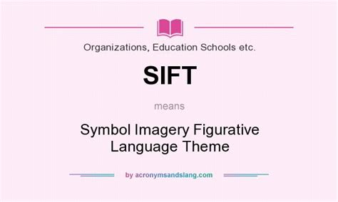 theme language definition sift symbol imagery figurative language theme in