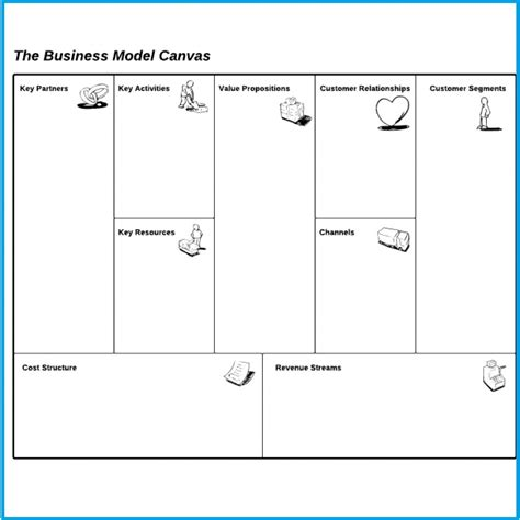 Business Model Canvas Template Business Model Template Business Model Canvas Excel