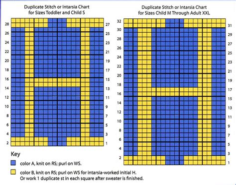 harry potter knitting charts knit a harry potter sweater canadian living
