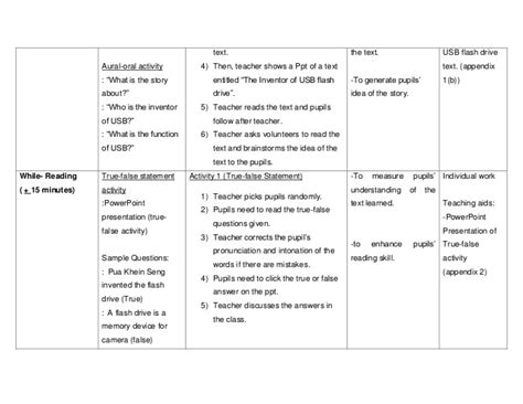 lesson plan template year 4 lesson plan reading year 4 kssr