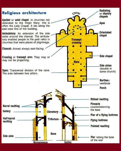 romanesque church floor plan kilise planı tapınak pinterest search architecture