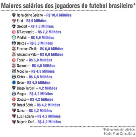 Os 10 Maiores Salarios De Jogadores Do Brasil 2016 | altos sal 225 rios do futebol brasileiro est 227 o com os dias