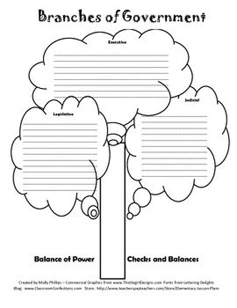 3 Branches Of Government Worksheet by Branches Of Government