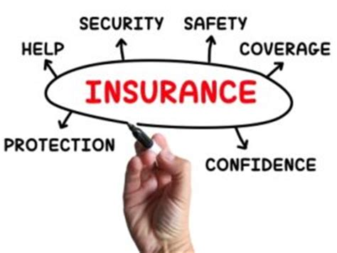 do you need to have insurance on a boat when do you need a life insurance entrepreneurship life