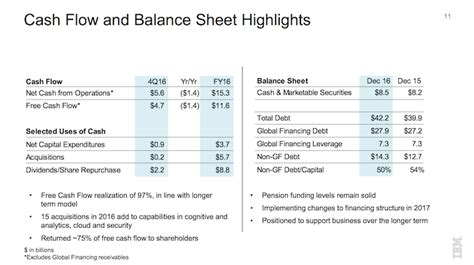 sle cash flow problems sle cash flow and balance sheet warren buffett s top 20
