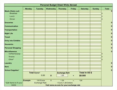 budget worksheet template sle personal budget spreadsheet spreadsheet templates