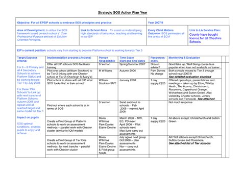 best photos of strategic planning action plan template