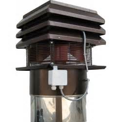 chimney fan basic model for fireplace 110v version for