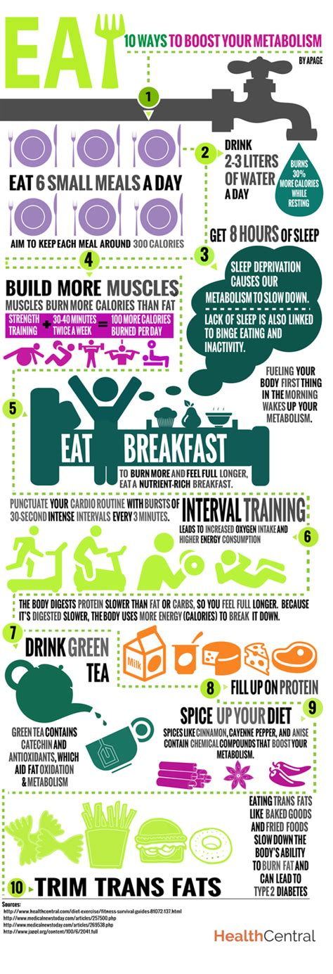 7 Ways To Boost Your Metabolism At Work by 10 Ways To Boost Your Metabolism Through Diet And Exercise