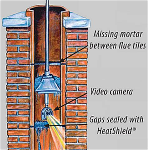 Fireplace Flue Der Repair by Superior Chimney Sweep Company Chimney Products