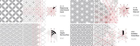 japanese pattern pdf on the hunt for tile a visit to edo japan japanese