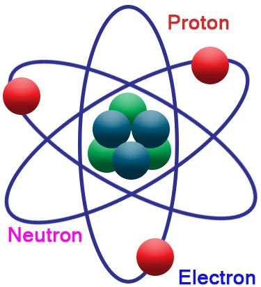Protons Neutrons And Electrons by Mass Of Neutron Chemistry Tutorvista