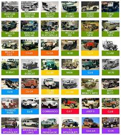 Jeep Models History History Of The Jeep