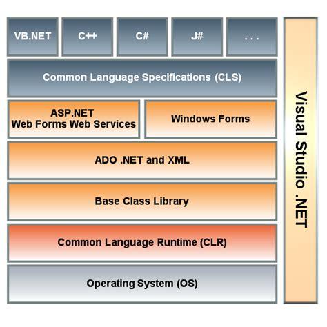 dot net workflow framework net